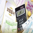 상품,비급,손보험,가입자,보험금,전환,합산비율,보험사,손실,비중