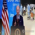 미국,바이든,산업,보고서,강화,정부,분야,협력,공급망,기회