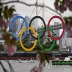 올림픽,개최,일본,코로나19,문제,도쿄도,대해,관련,도쿄올림픽