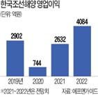 한국조선해양,조선주,슈퍼사이클,현대미포조선