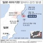 지진,규모,진도,일본,앞바다,기상청
