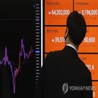 거래소,은행,가상화폐,실명계좌,가상자산,사업자,지침,검증,발급