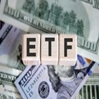 세금,펀드,뮤추얼펀드,자본이득세,블룸버그,미국