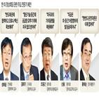 미국,대통령,반도체,교수,참여,쿼드,바이든,회담,한국