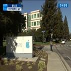 애플,삼성전자,버핏,실적,매출,달러,주가,최근
