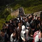연휴,중국,노동절,코로나19,베이징,전날,바다링