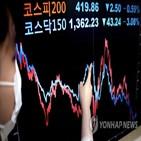 공매도,거래대금,개인,코스닥,외국인,기관,거래,비중,유가증권시장,평균