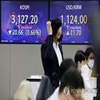 공매도,외국인,기관,거래대금,재개,개인,바이오,유가증권시장