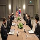 회의,이번,코로나19,영국,한국,중국,미국
