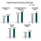 거래,이용,인천,독정역,이동,서구