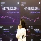 투자,가상화폐,펀드
