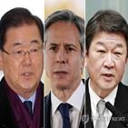 협력,한반도,외교장관,한미일
