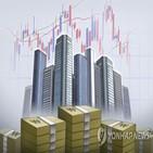 한국,전경련,선진시장,증시,투자자,시장,전달