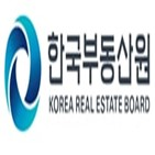 도시재생,한국부동산원,대구,지역,체결