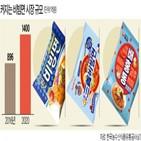 비빔면,시장,팔도,라면,삼양,삼양식품,공략,소비자