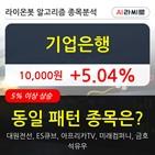 기업은행,기관,순매매량,상승