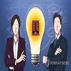 기업가정신,조사,지수,대한,창업,국가,한국