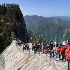 중국,연휴,베이징,코로나19,노동절,면세,이전,위안,작년