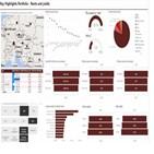 데이터,플랫폼,기업,삼일,실사,분석