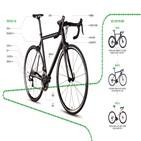 자전거,카본,브랜드,업글,자이언트,로드,부품,프레임,경우,세계
