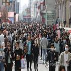 중국,인구,농민공,발표,이동,코로나19