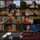 서희수,정서현,토일드라마,방송,기준,마인,강자경,이보영,김서형,수도권