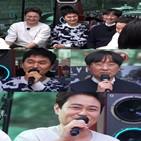 장항준,아내,김진수,장현성