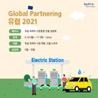 유럽,미래,기업,시장,KOTRA,지원