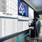 공매도,주가,하락,수익률,셀트리온,기업,잔고,펀더멘털