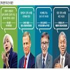 인플레이션,성장주,미국,주가,종목,실적,빅테크,상승,시장,금융