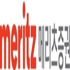 금감원,종합검사,메리츠증권,부동산,검사