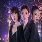 중국,여성,소비,증가,지난해,가구,매출,위해,싱글,싱글족