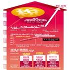 공시가격,올해,보유세,내년,정부,이의신청,집값,주택,시세,문재인