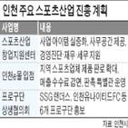 스포츠산업,인천,스포츠,창업지원센터,지역