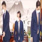임명,후보자,장관,송부,의원,시한,대통령,국회,야당,강행