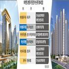 브랜드,하이엔드,재건축,부산,아크로,아파트,강남,서울,단지