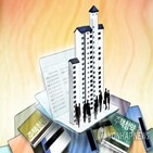 청약,경쟁률,당첨,가점,아파트,평균