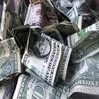 연준,가격,시장,물가,수준,상승,이날,이후,원자재,금리