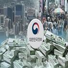 증가,적자,전보,국세수입,대비,지원,개선,관리재정수지,집행