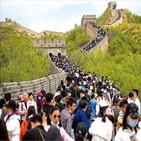 연휴,중국,베이징,이날,일본,여행객,여행