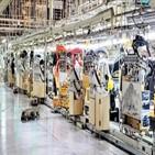 노조,파업,임금,인상,기본급,성과급,요구,올해,기아,르노삼성