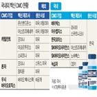 백신,미국,생산,코로나19,한국,특허,세계,포기,바이오,회사