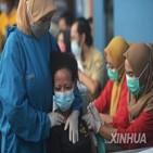 백신,접종,시노백,효과,인도네시아