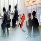 취업자,증가,연속,감소,고용,전보,대비,실업률