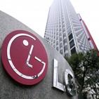 LG그룹,투자,크레딧,LG,협업,펀드,LG화학,이번,규모,국내
