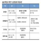 특성화대학원,미세먼지,중앙대학교,대학원,기후경제학과