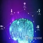 인공지능,마련,신뢰성,실현전략,중소기업,사회