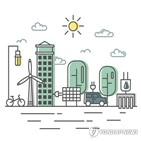 재생에너지,지난해,설비,성장,중국,미국