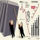 한국,부채,고령화,예상,정부,재정,지출,계속,최근,상황