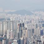 매수심리,서울,규제,토지거래허가구역,기준선,재건축,연속,지난주,지수